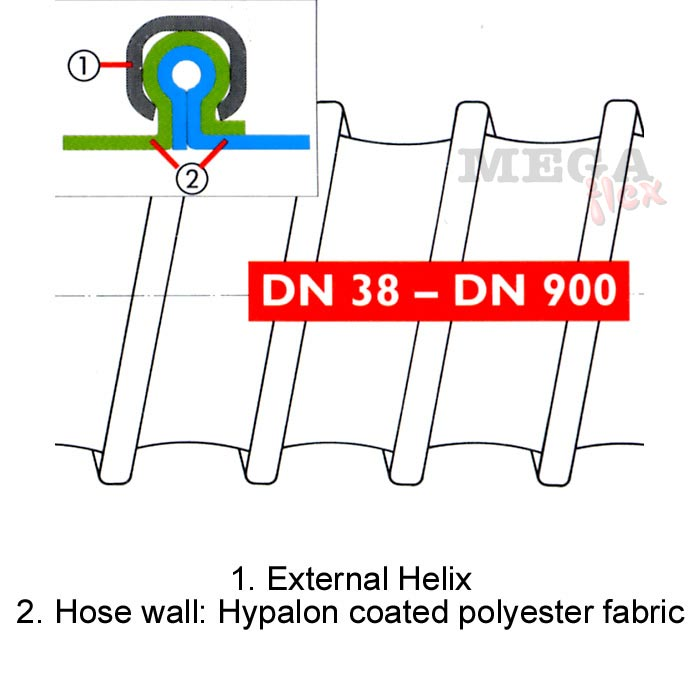 Master-CLIP HYPALON High Temperature Hypalon-coated Polyester Fabric Ducting with Externally Bonded Galvanised Steel Helix